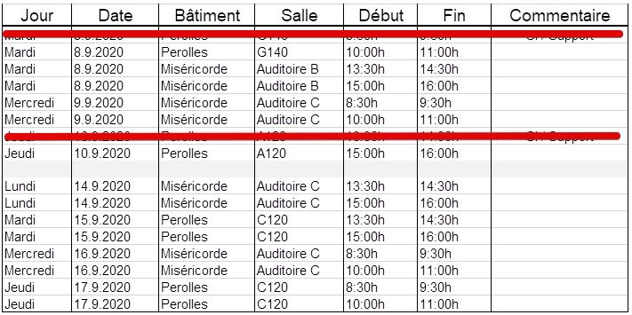 dates et lieux des ateliers